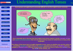 Understanding English Tenses